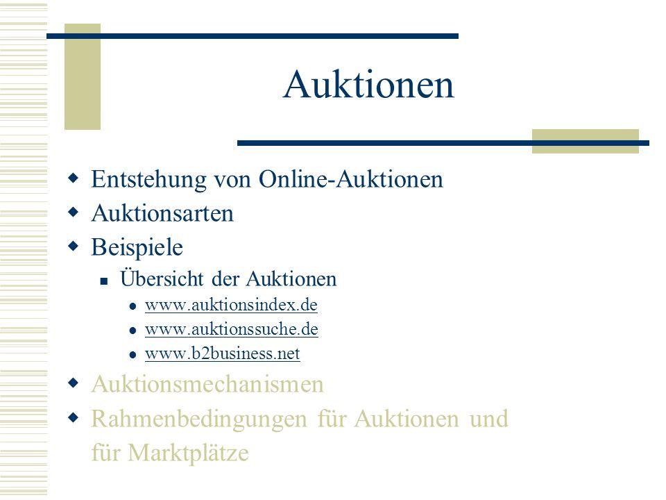 Auktionen Entstehung von Online-Auktionen Auktionsarten Beispiele