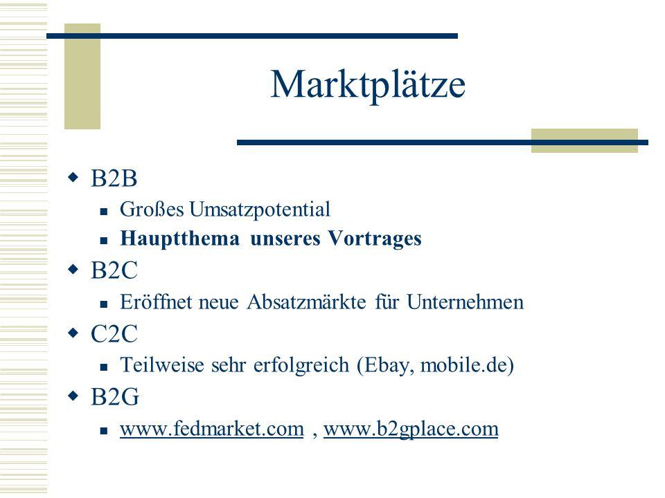 Marktplätze B2B B2C C2C B2G Großes Umsatzpotential