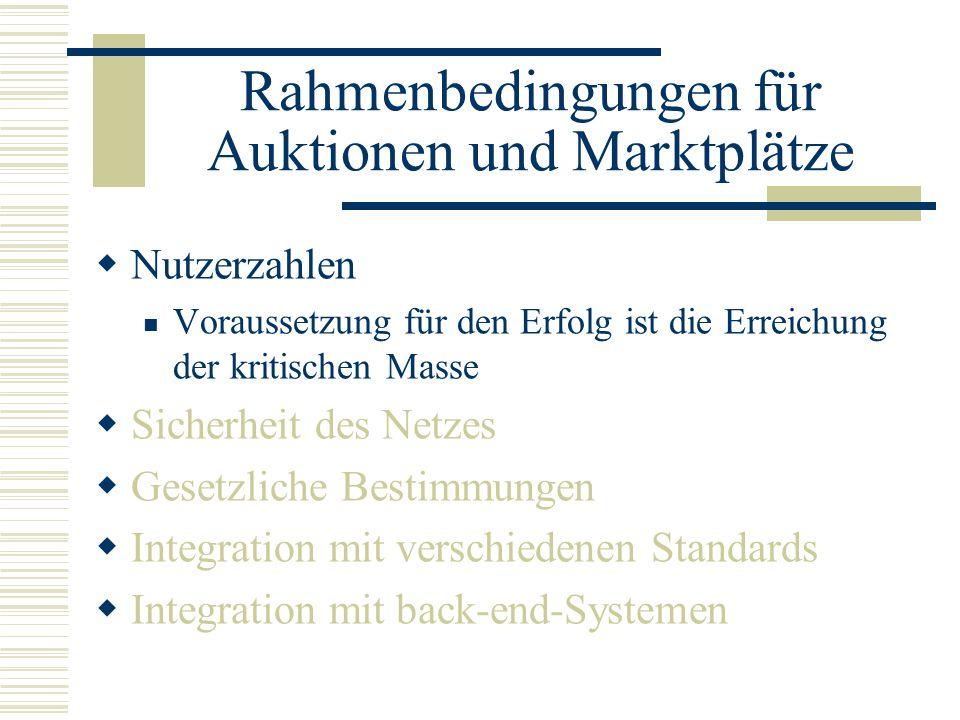 Rahmenbedingungen für Auktionen und Marktplätze