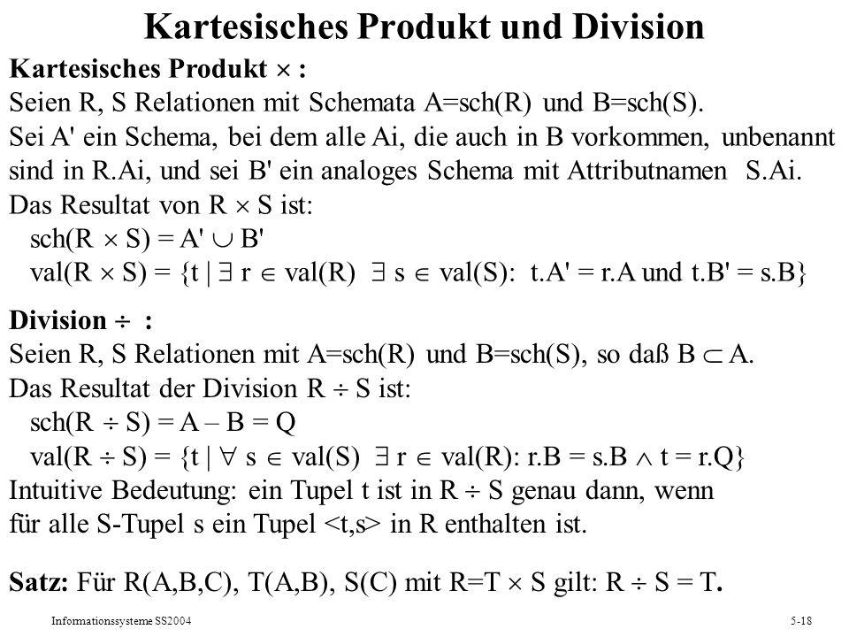 Kartesisches Produkt und Division