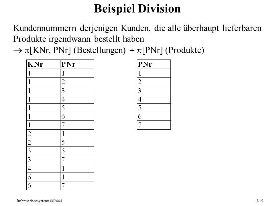 Beispiel Division Kundennummern derjenigen Kunden, die alle überhaupt lieferbaren Produkte irgendwann bestellt haben.