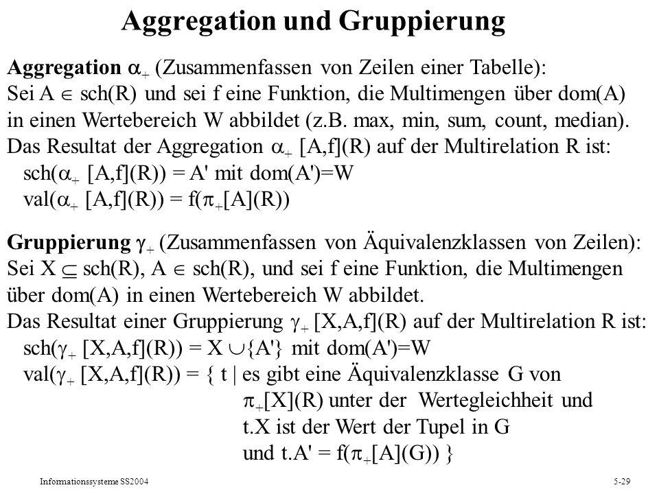 Aggregation und Gruppierung