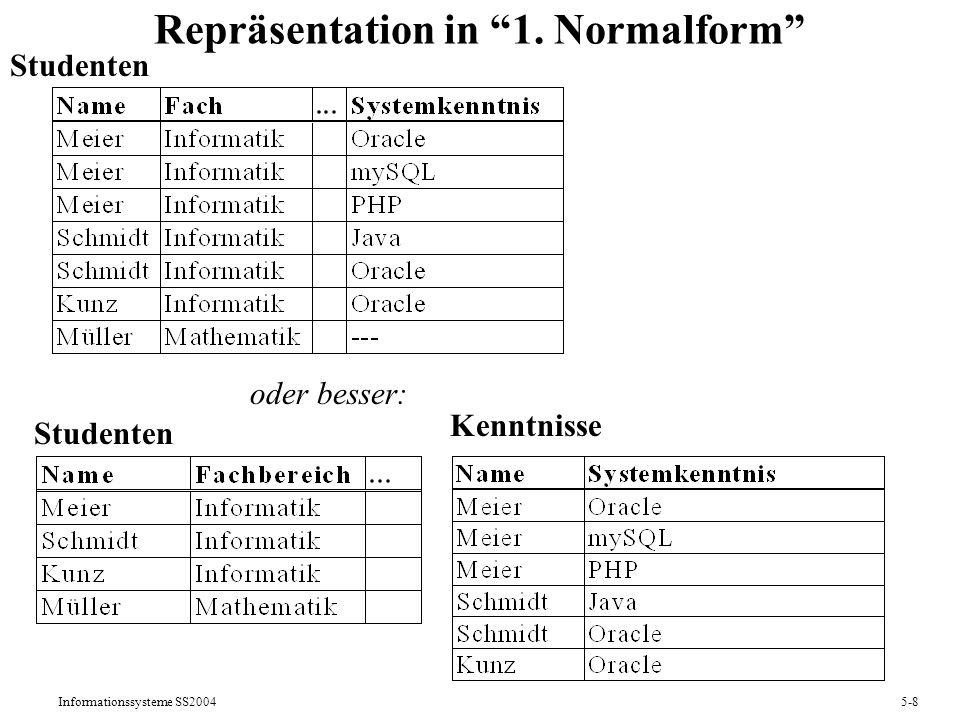 Repräsentation in 1. Normalform