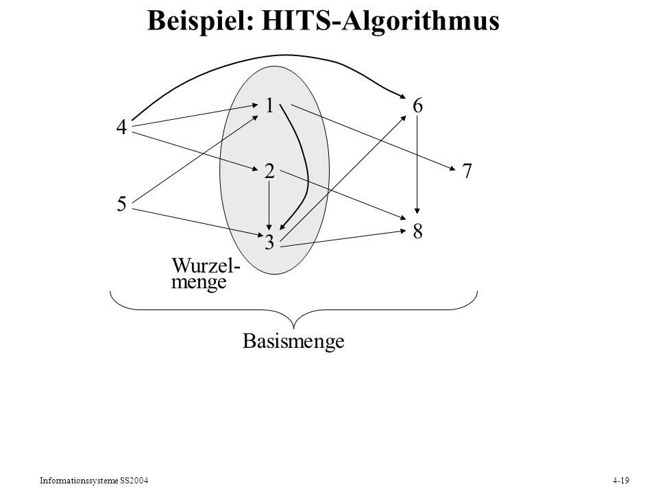 Beispiel: HITS-Algorithmus