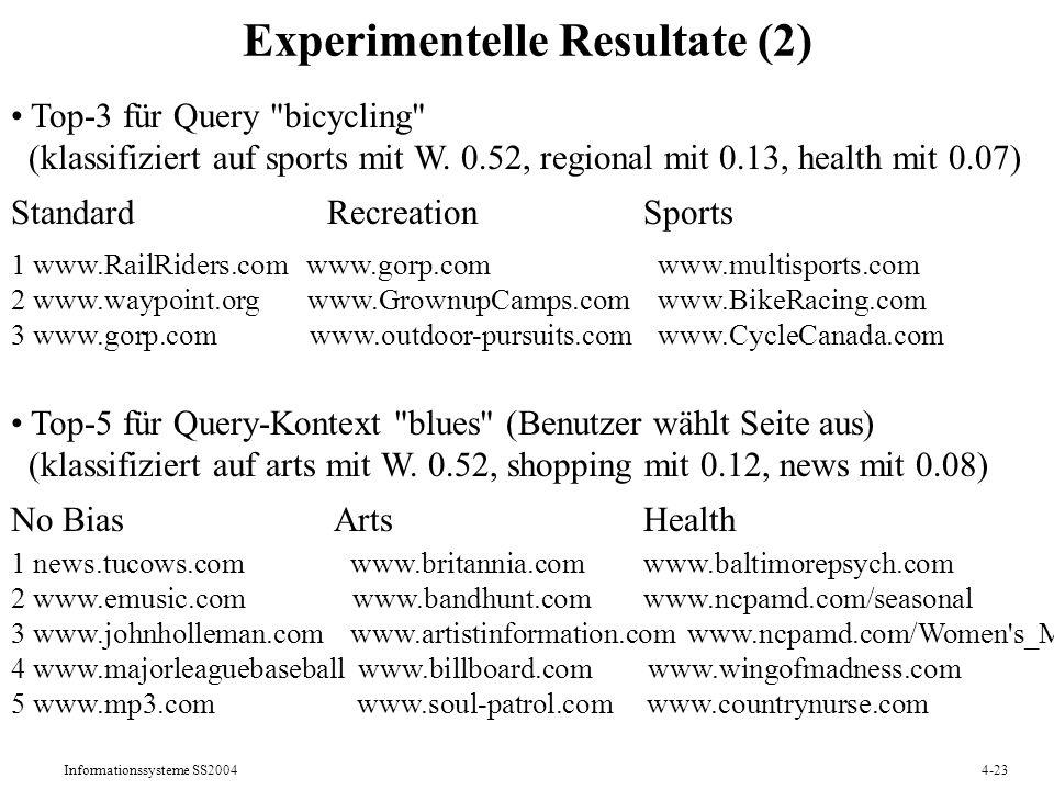 Experimentelle Resultate (2)