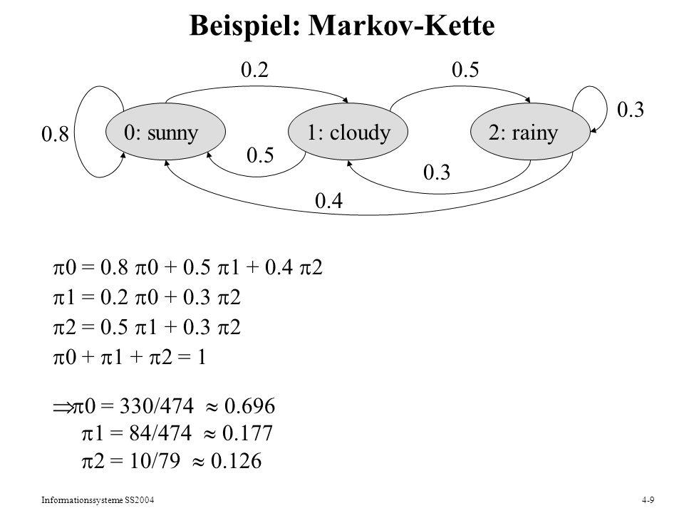 Beispiel: Markov-Kette