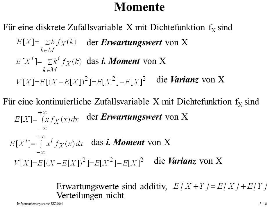 Momente Für eine diskrete Zufallsvariable X mit Dichtefunktion fX sind