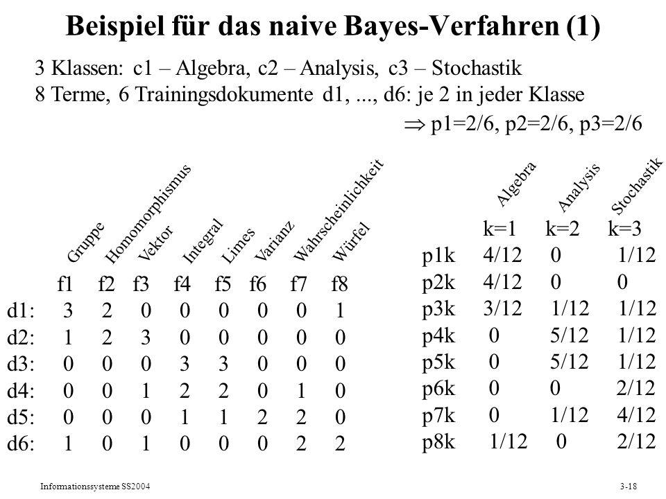 Beispiel für das naive Bayes-Verfahren (1)