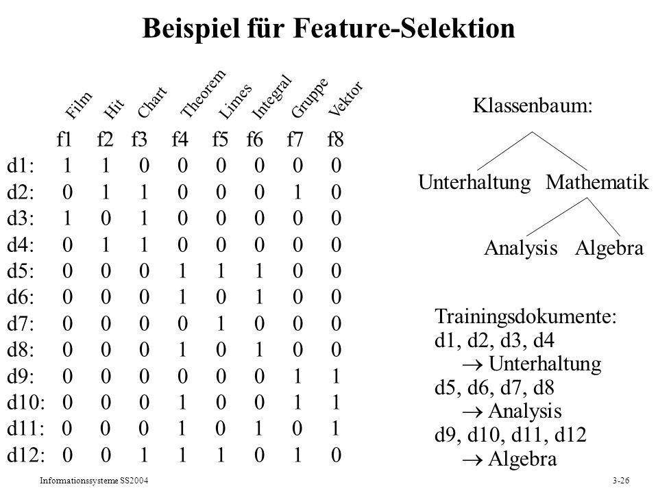 Beispiel für Feature-Selektion