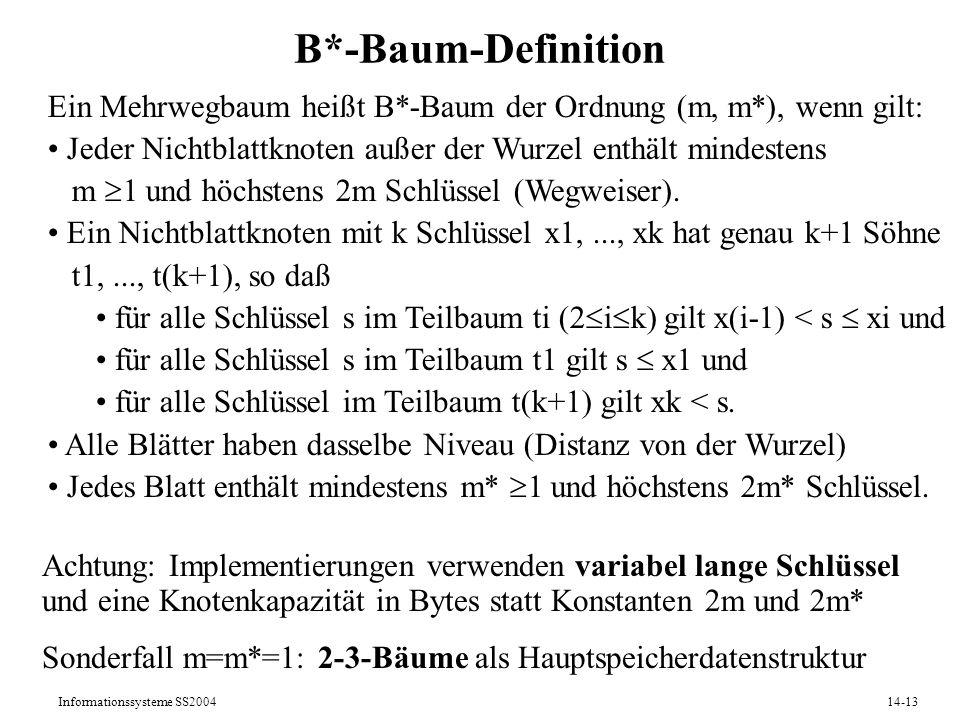 B*-Baum-Definition Ein Mehrwegbaum heißt B*-Baum der Ordnung (m, m*), wenn gilt: Jeder Nichtblattknoten außer der Wurzel enthält mindestens.