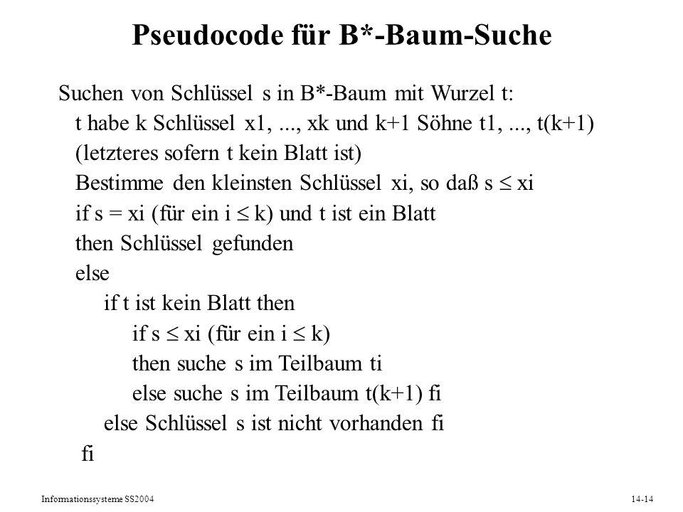 Pseudocode für B*-Baum-Suche