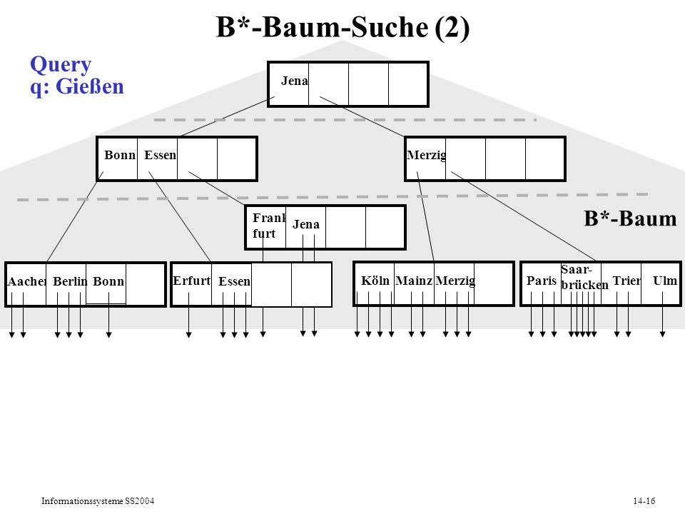 B*-Baum-Suche (2) Query q: Gießen B*-Baum Jena Bonn Essen Merzig