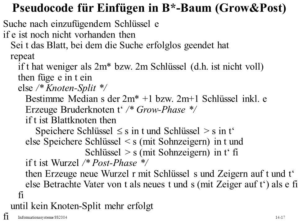 Pseudocode für Einfügen in B*-Baum (Grow&Post)