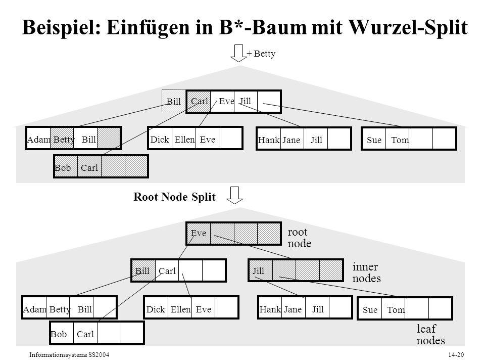 Beispiel: Einfügen in B*-Baum mit Wurzel-Split