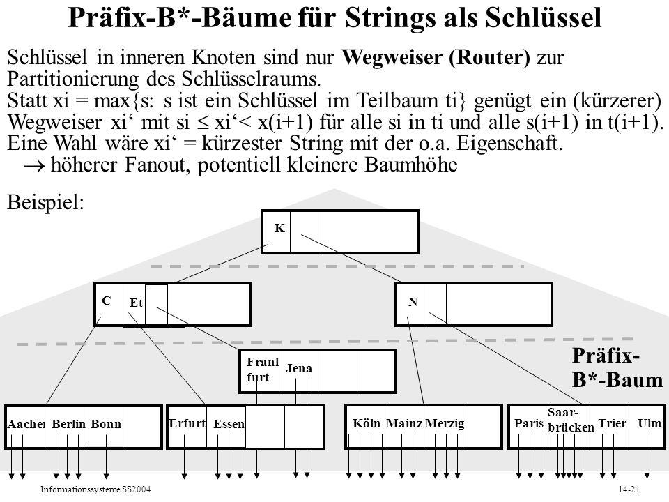 Präfix-B*-Bäume für Strings als Schlüssel
