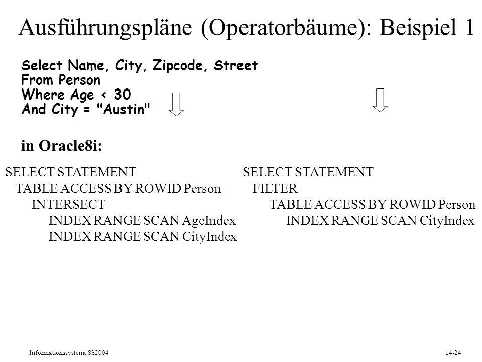 Ausführungspläne (Operatorbäume): Beispiel 1