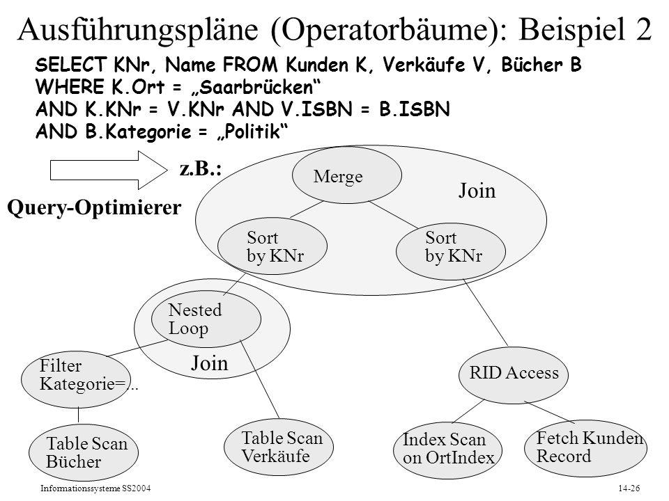 Ausführungspläne (Operatorbäume): Beispiel 2