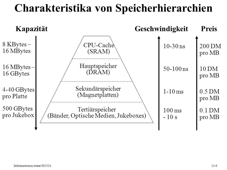 Charakteristika von Speicherhierarchien