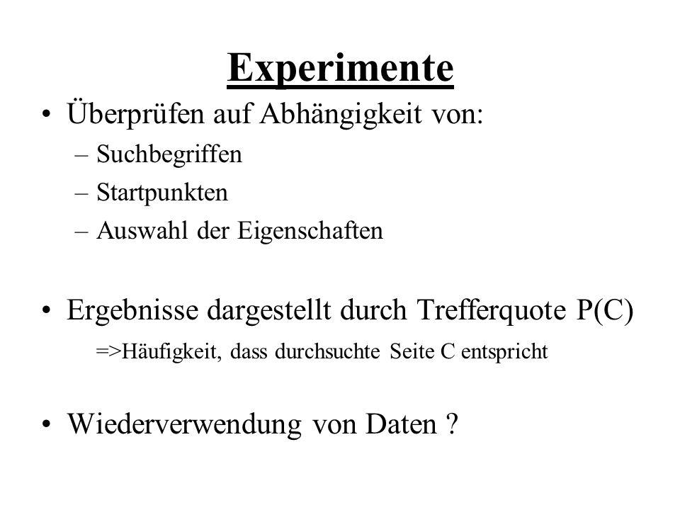 Experimente Überprüfen auf Abhängigkeit von: