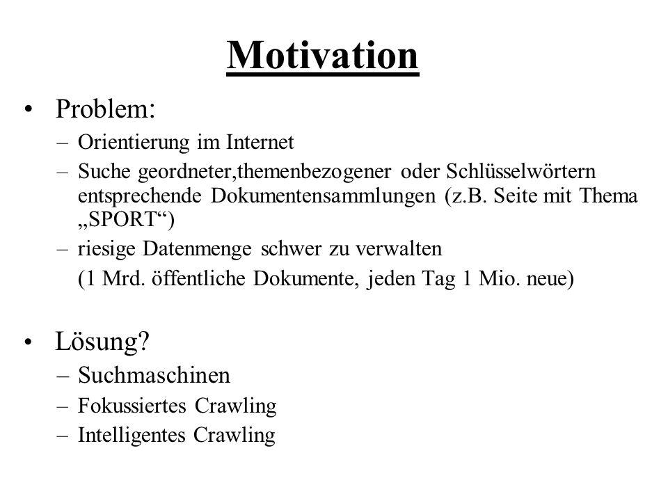 Motivation Problem: Lösung Suchmaschinen Orientierung im Internet
