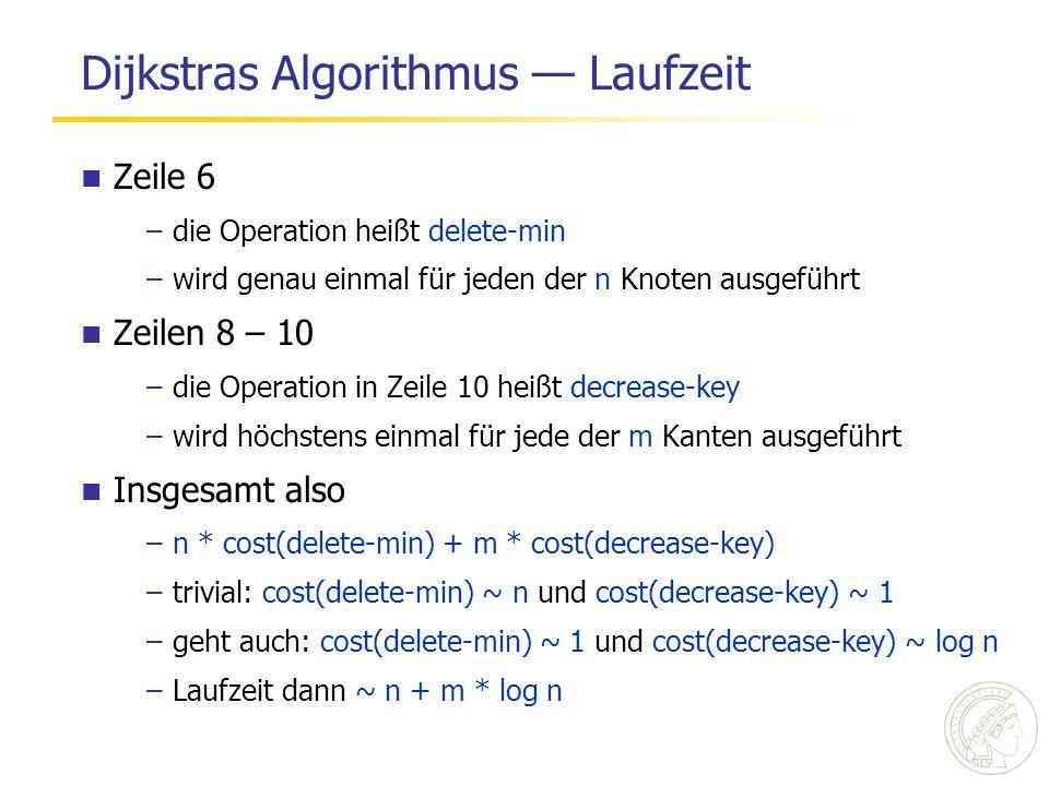 Dijkstras Algorithmus — Laufzeit