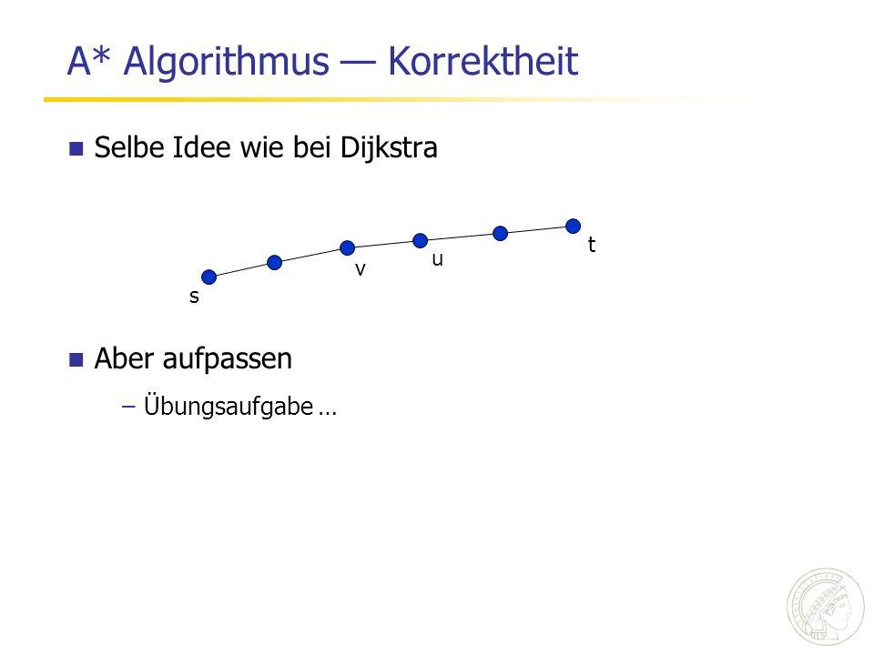A* Algorithmus — Korrektheit