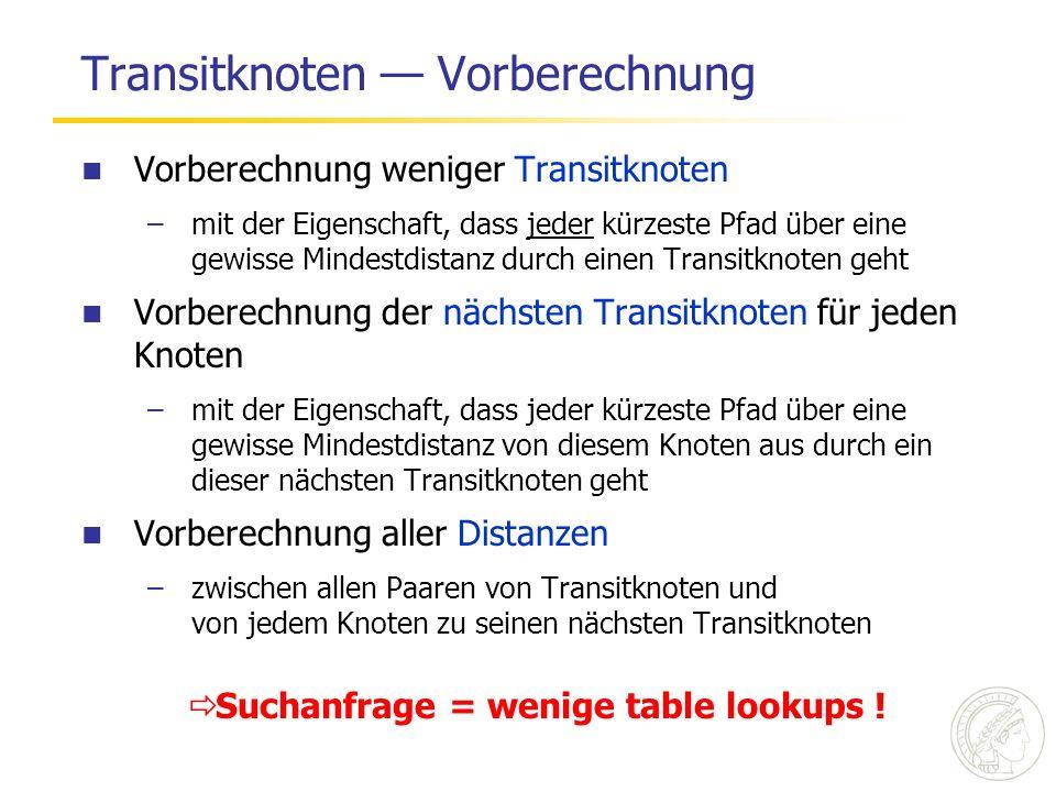 Transitknoten — Vorberechnung