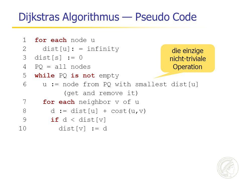 Dijkstras Algorithmus — Pseudo Code