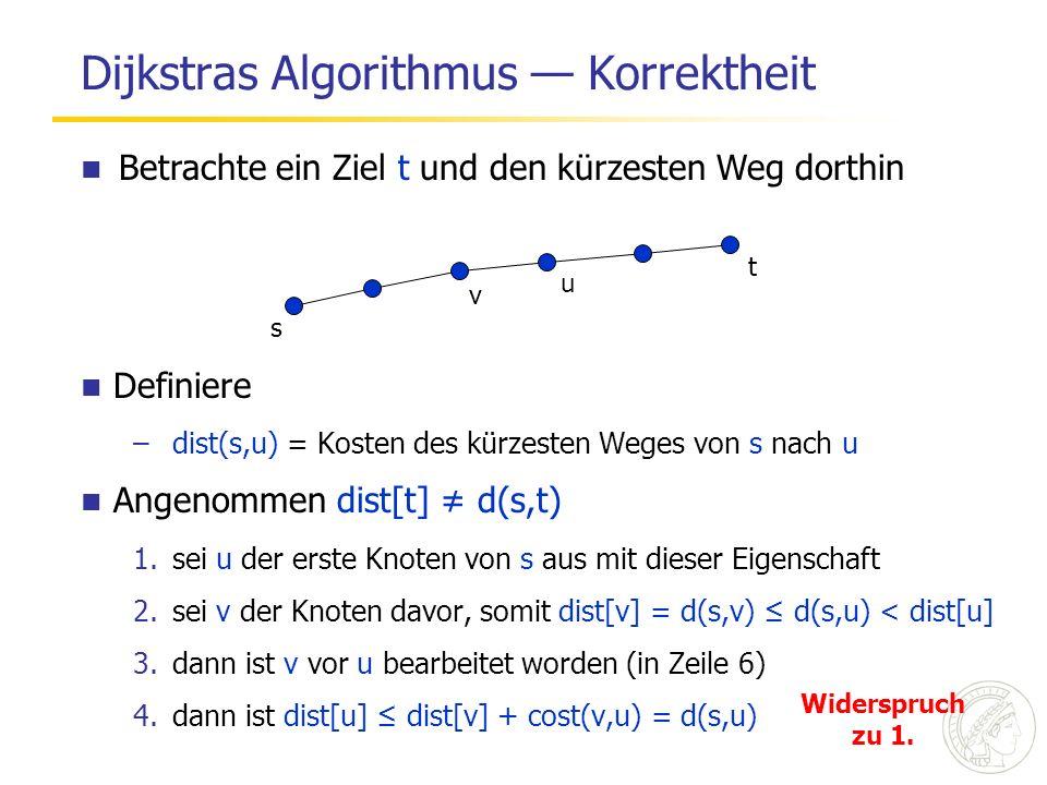 Dijkstras Algorithmus — Korrektheit