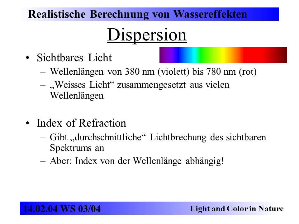 Dispersion Realistische Berechnung von Wassereffekten Sichtbares Licht