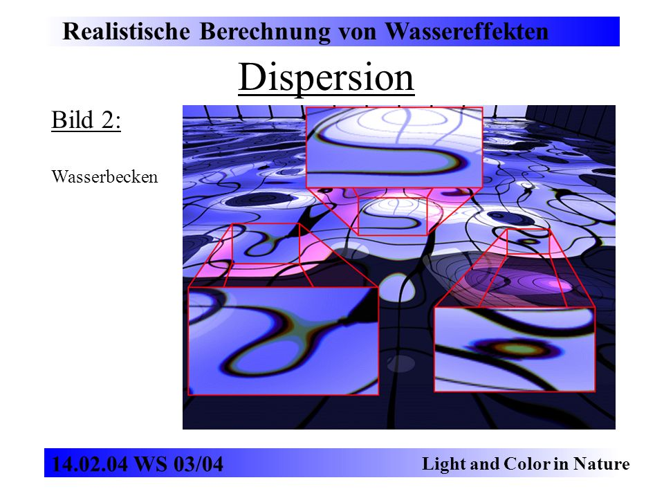 Dispersion Realistische Berechnung von Wassereffekten Bild 2:
