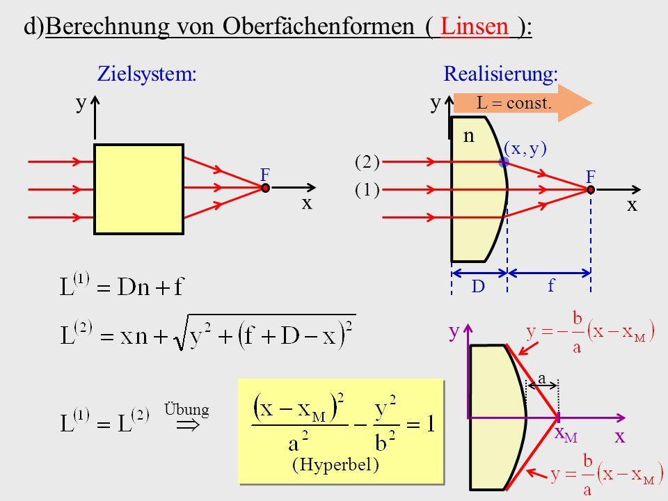 Berechnung von Oberfächenformen ( Linsen ):