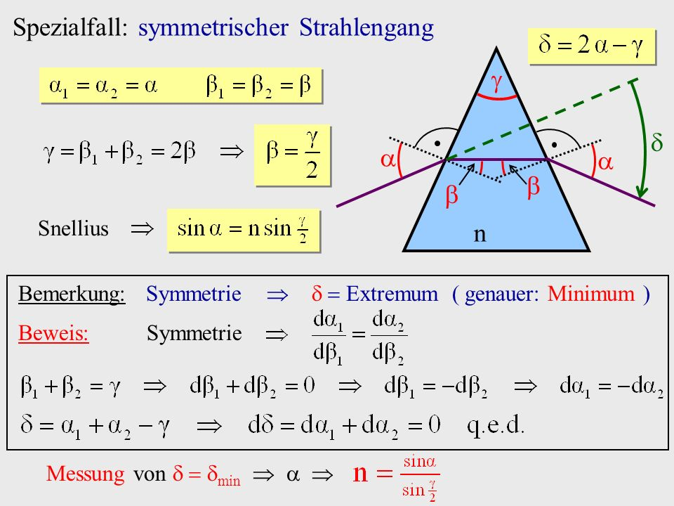 Spezialfall: symmetrischer Strahlengang