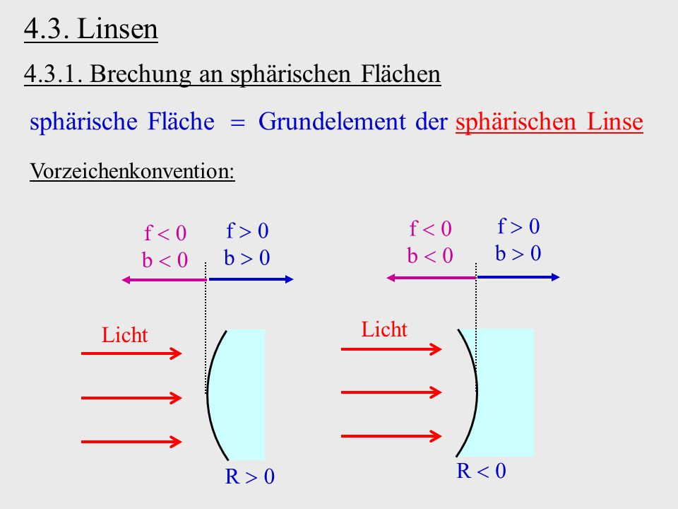 4.3. Linsen 4.3.1. Brechung an sphärischen Flächen