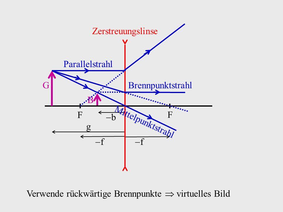 Parallelstrahl Zerstreuungslinse. Brennpunktstrahl. Mittelpunktstrahl. G. B. F. F. b. g. f.