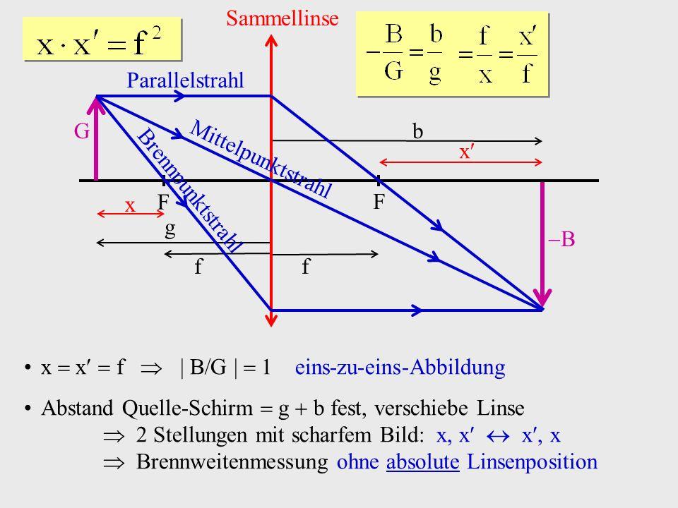 b B. Sammellinse. G. F. g. f. Parallelstrahl. Mittelpunktstrahl. Brennpunktstrahl. x. x