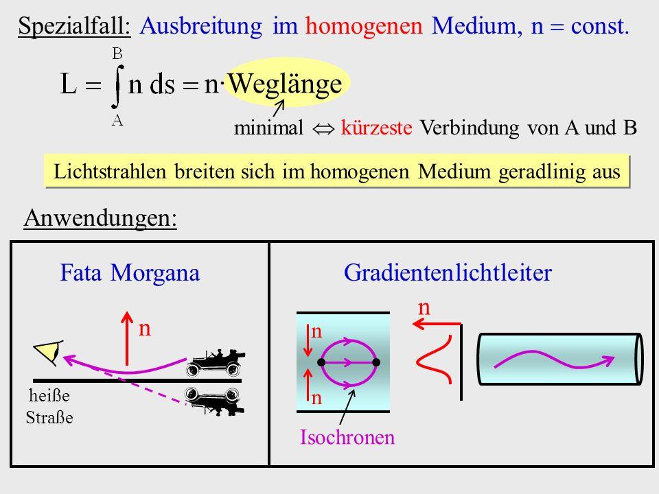 n·Weglänge Spezialfall: Ausbreitung im homogenen Medium, n  const.