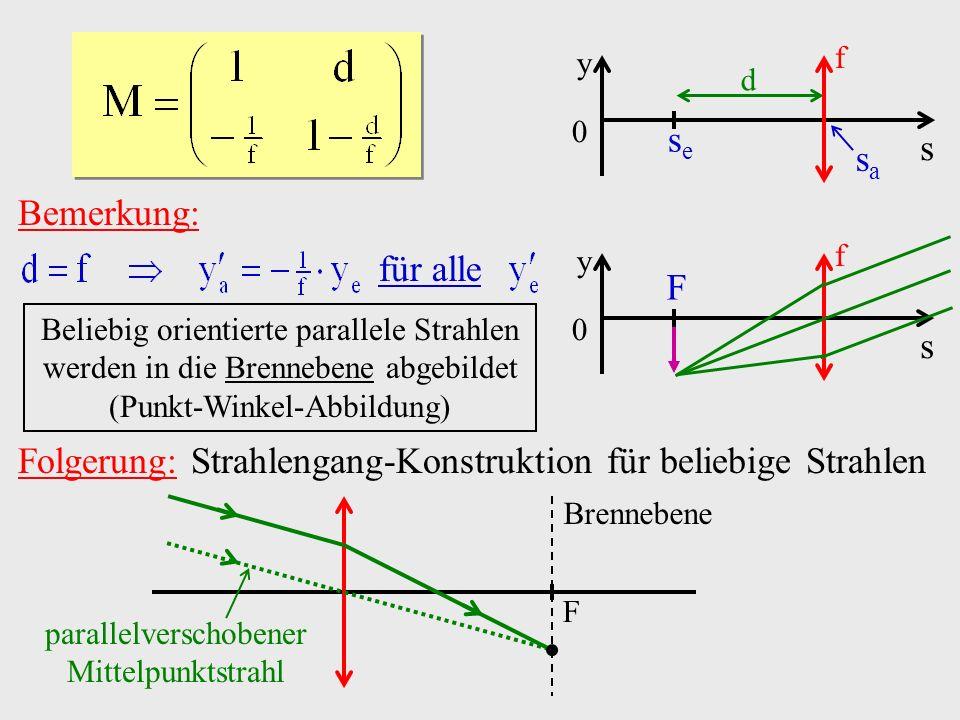 parallelverschobener Mittelpunktstrahl