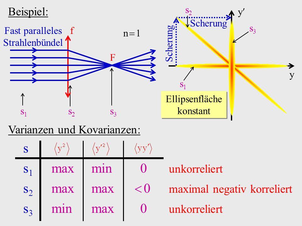 s2 max max  0 maximal negativ korreliert s3 min max 0 unkorreliert