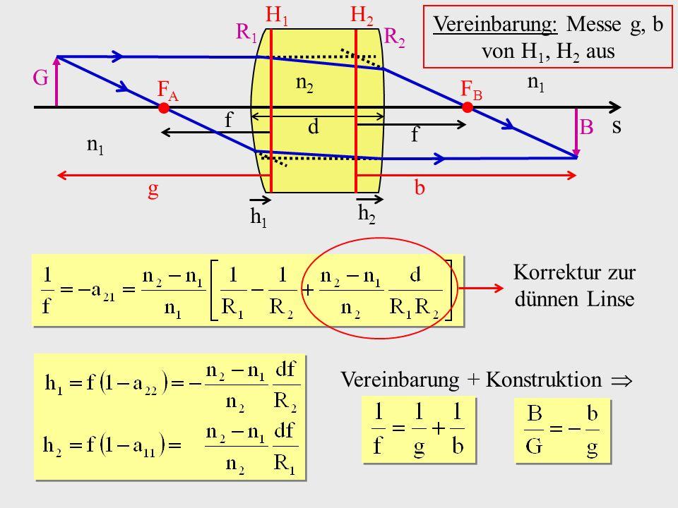 s H1 H2 Vereinbarung: Messe g, b von H1, H2 aus R1 R2 G FB FA n2 n1 f