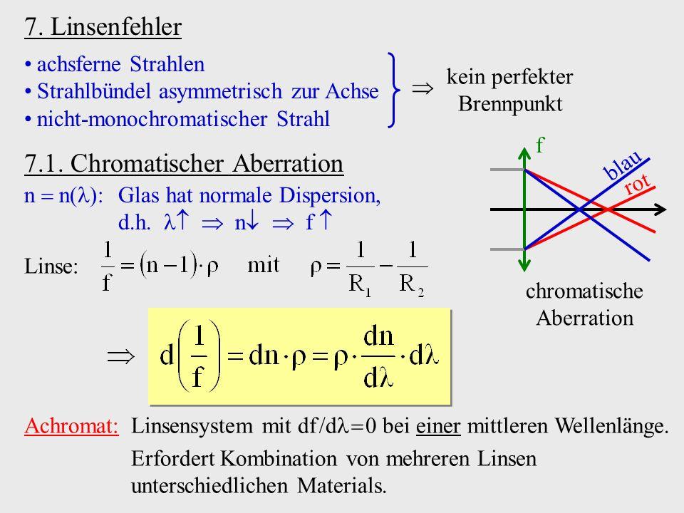 7.1. Chromatischer Aberration