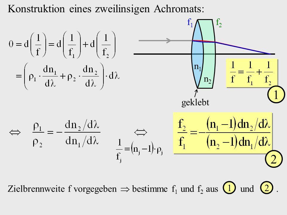 1 2 Konstruktion eines zweilinsigen Achromats: f1 f2 n1 n2 geklebt