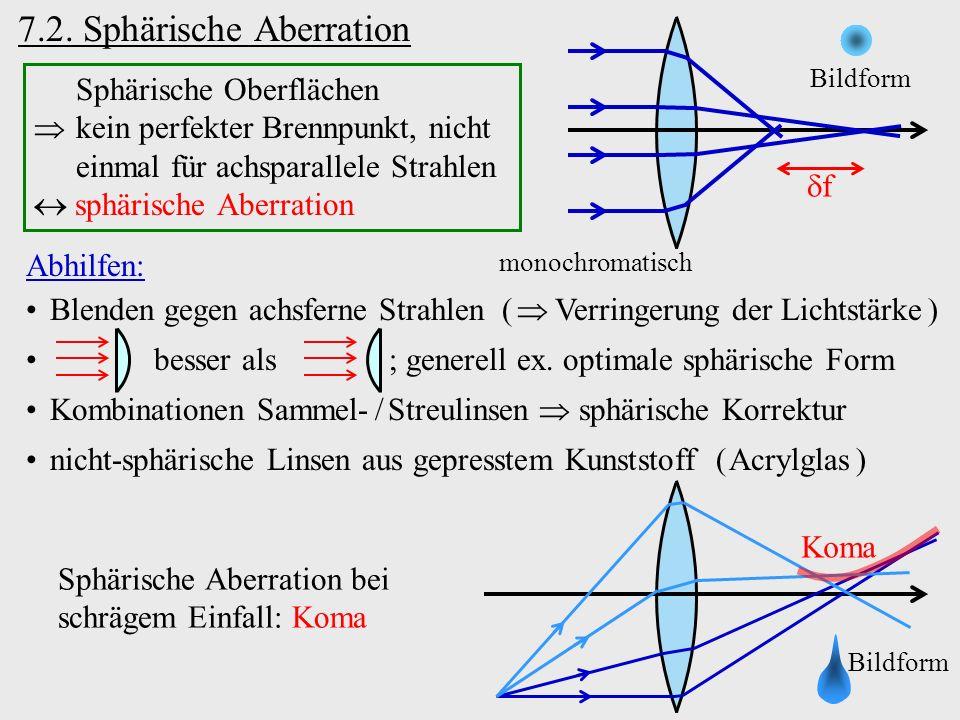 7.2. Sphärische Aberration