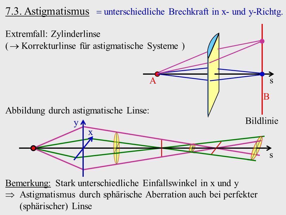 7.3. Astigmatismus  unterschiedliche Brechkraft in x- und y-Richtg.