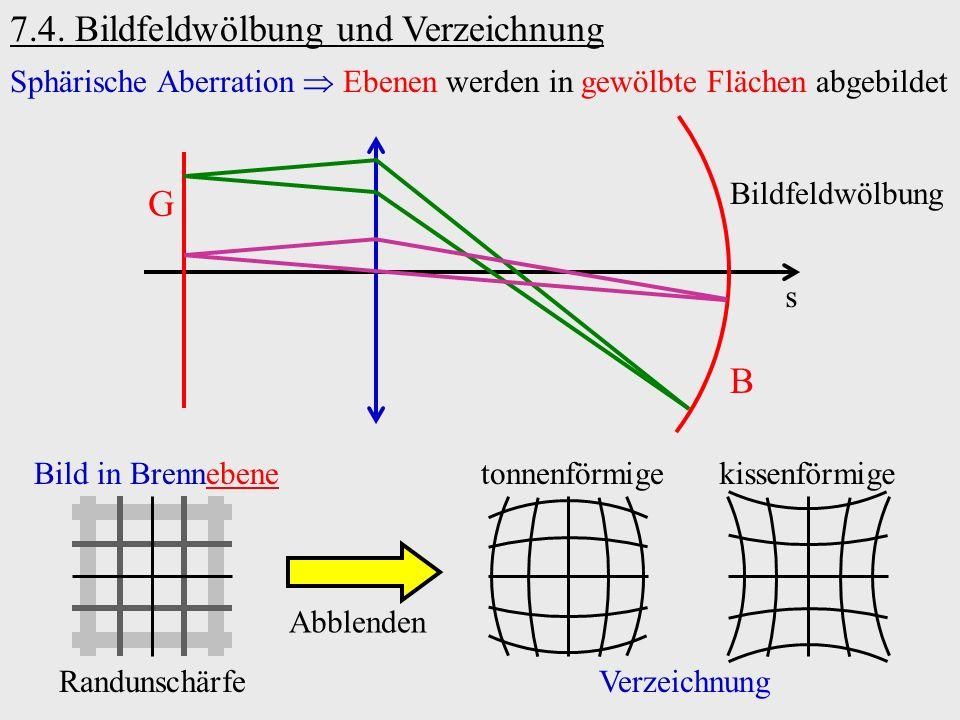 7.4. Bildfeldwölbung und Verzeichnung