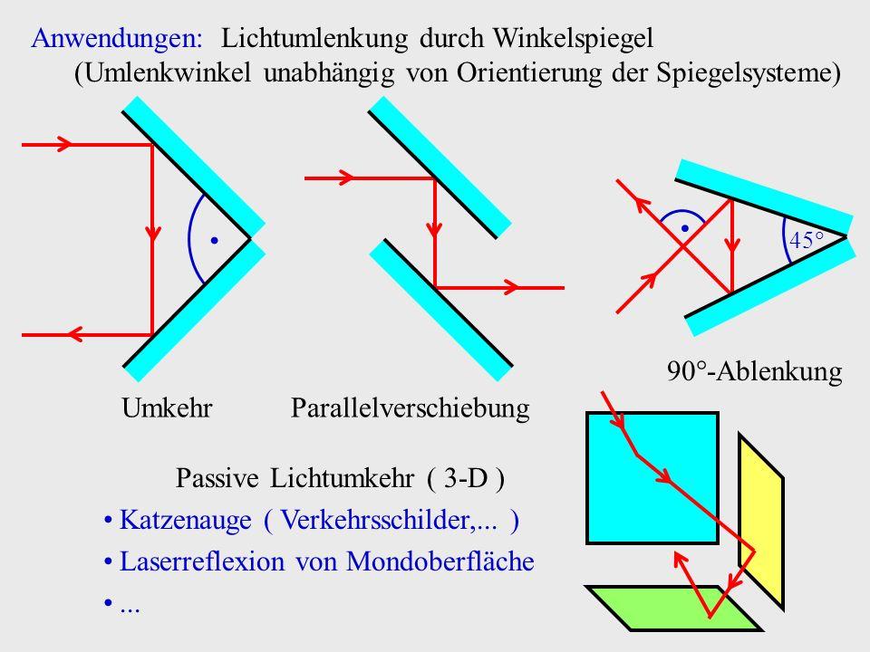 Anwendungen: Lichtumlenkung durch Winkelspiegel
