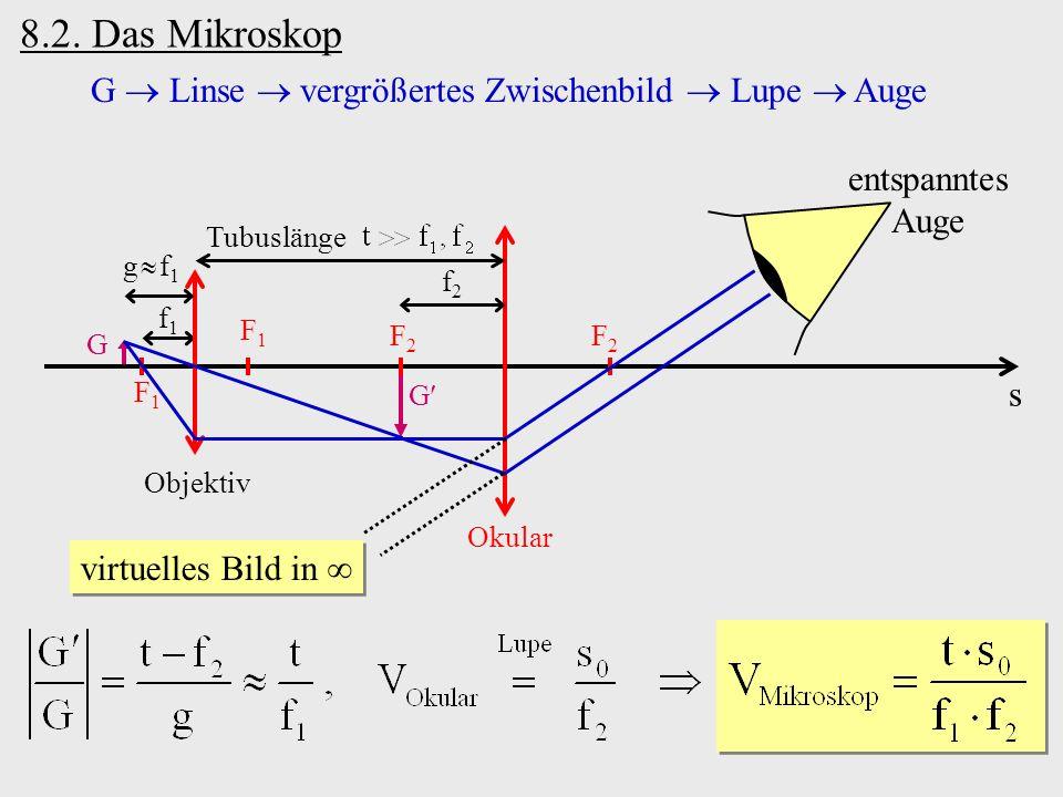 8.2. Das Mikroskop G  Linse  vergrößertes Zwischenbild  Lupe  Auge