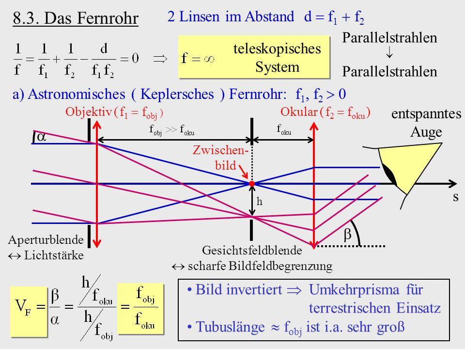 8.3. Das Fernrohr 2 Linsen im Abstand d  f1  f2 Parallelstrahlen