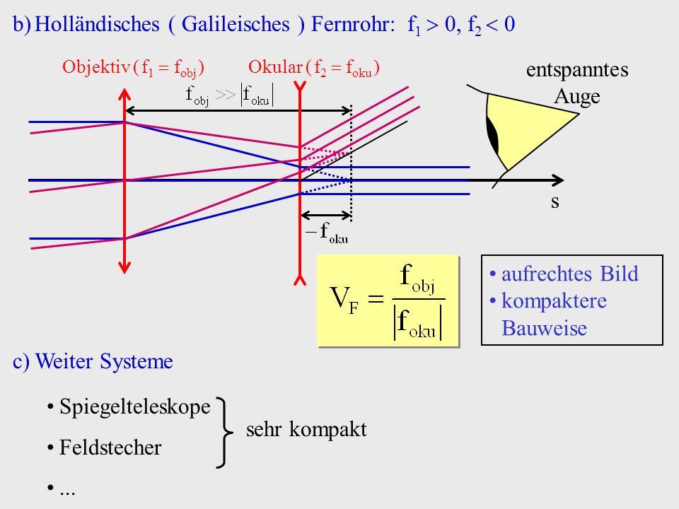 Holländisches ( Galileisches ) Fernrohr: f1  0, f2  0
