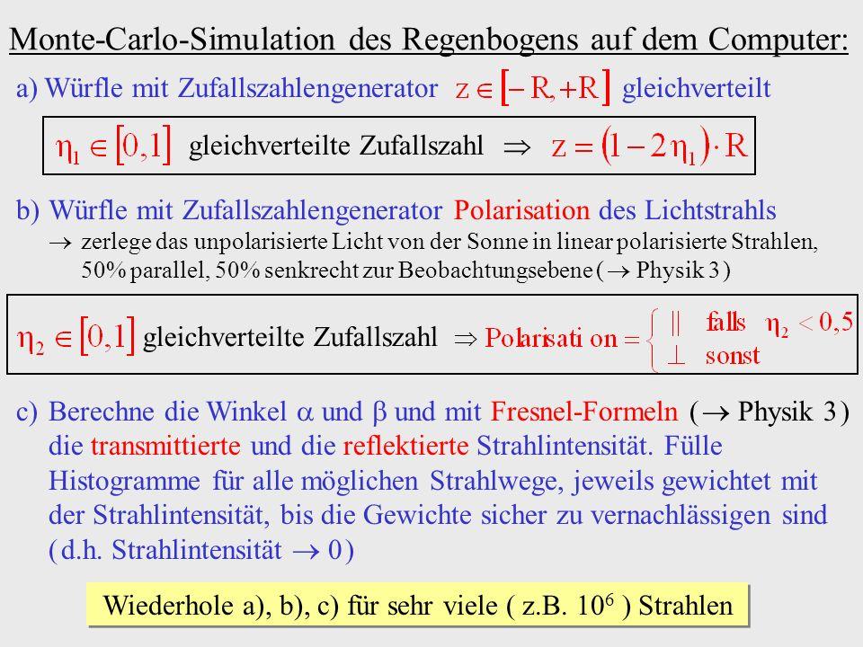 Wiederhole a), b), c) für sehr viele ( z.B. 106 ) Strahlen
